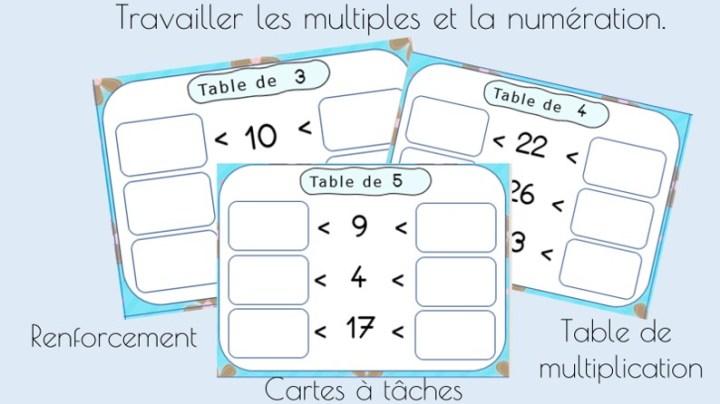 Cartes Pour Utiliser Les Tables De Multiplication Et Les Multiples Dys E Moi