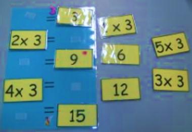Jeux sur les tables de multiplication pour le rituel