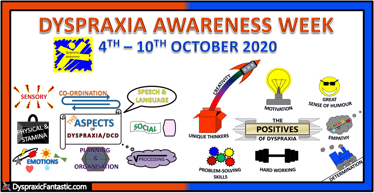 Dyspraxia Awareness 2020 Poster