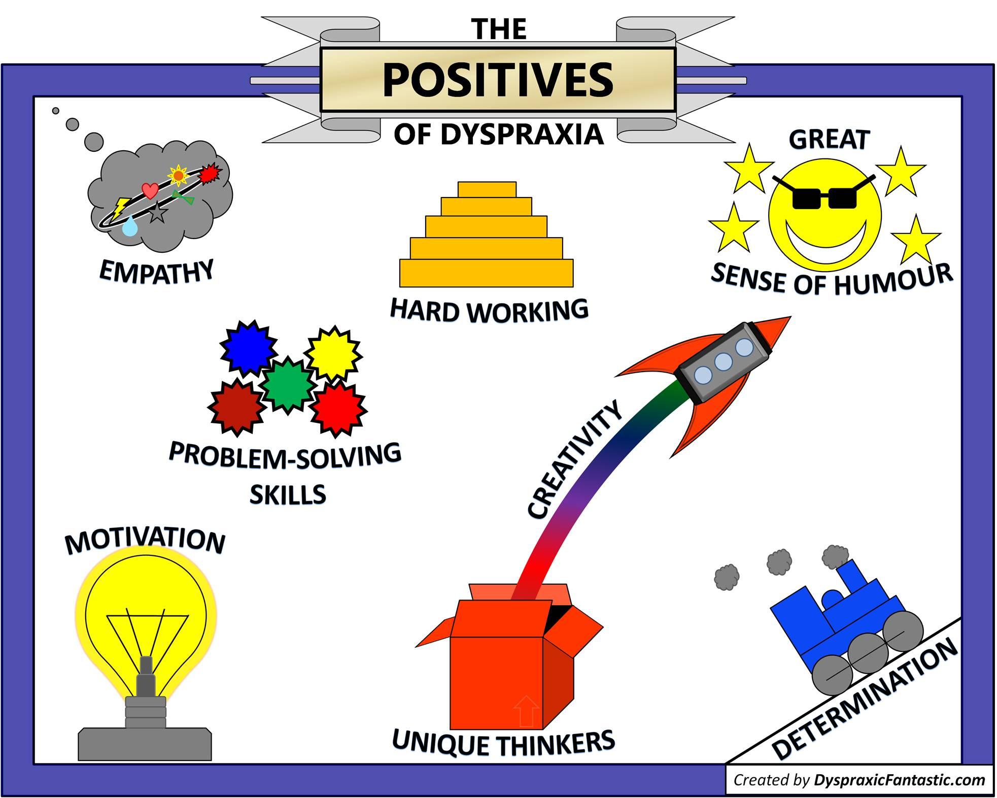 Dyspraxia positivity chart