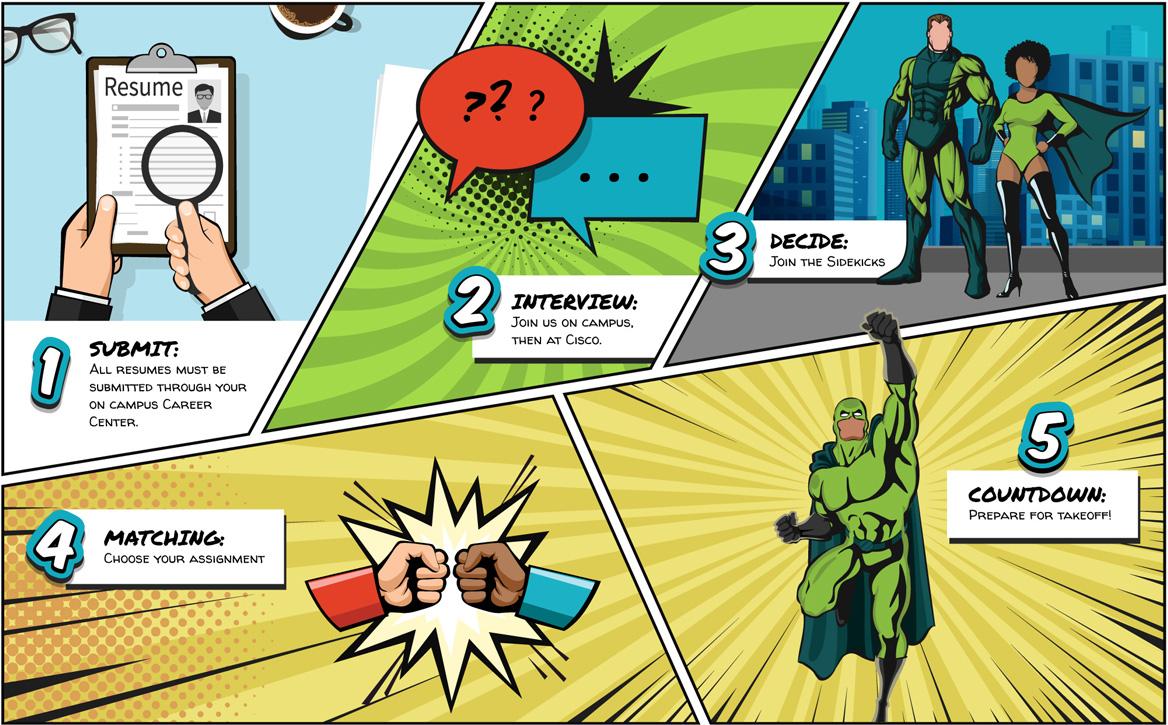 jrp leagues application process on comic strip