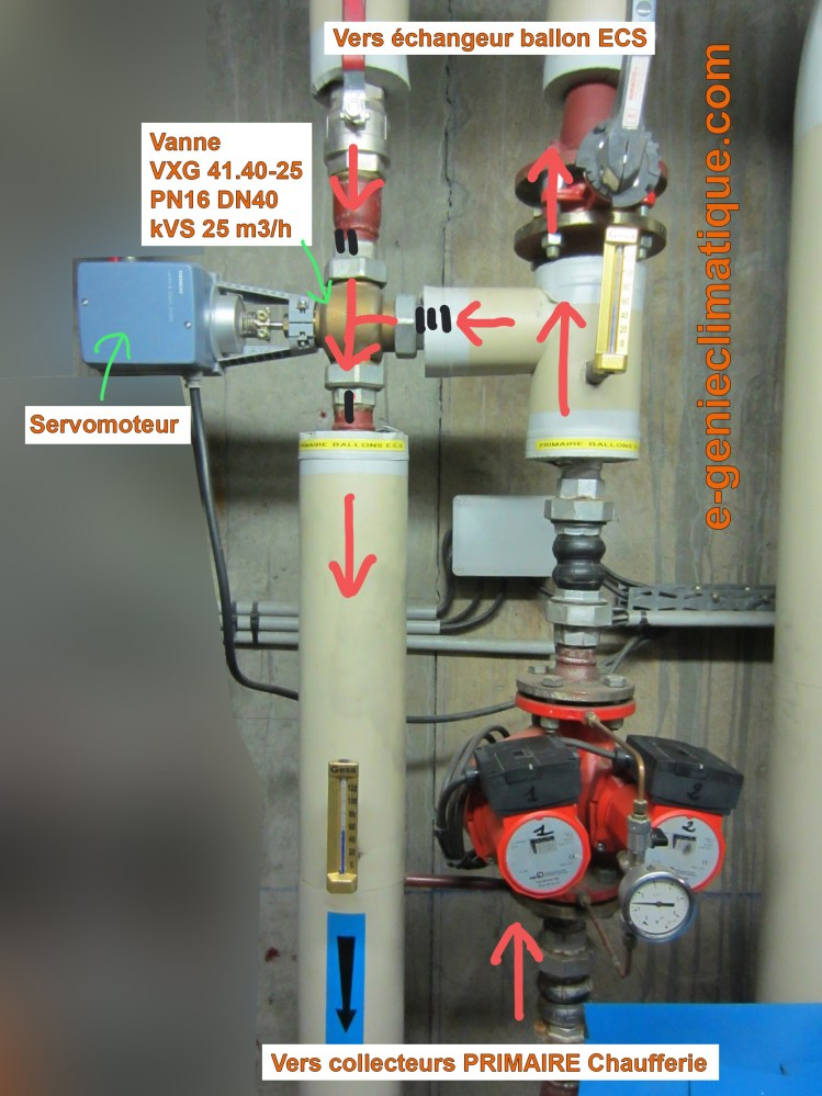 raccordement electrique