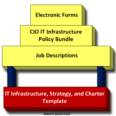IT Infrastructure Architecture