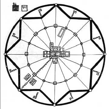 איור 3 – תכנית סכמטית של ספורצינדה, פילארטה, 1456