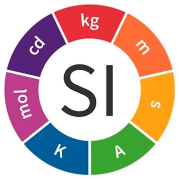 Figura 1. Logo de la última revisión del Sistema Internacional de Unidades