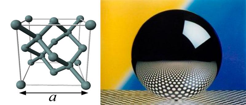 Figuras 3 y 4. Celda de la unidad de silicio y esfera de silicio. La celda unitaria de silicio tiene una disposición cúbica de 8 átomos. El volumen de celda de la unidad se mide determinando el parámetro reticular a, que es la longitud de uno de los lados del cubo.