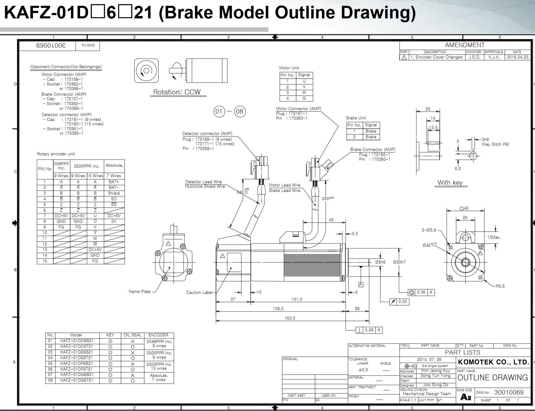 Komotek 100w 48vdc Brushless Motor Without Brake Kafz