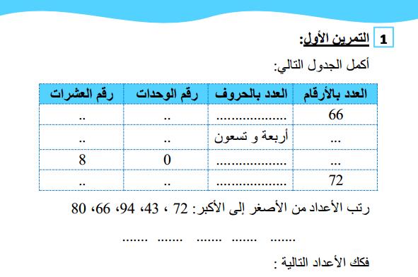 تمارين في الرياضيات للسنة الخامسة ابتدائي مع التصحيح pdf 2021
