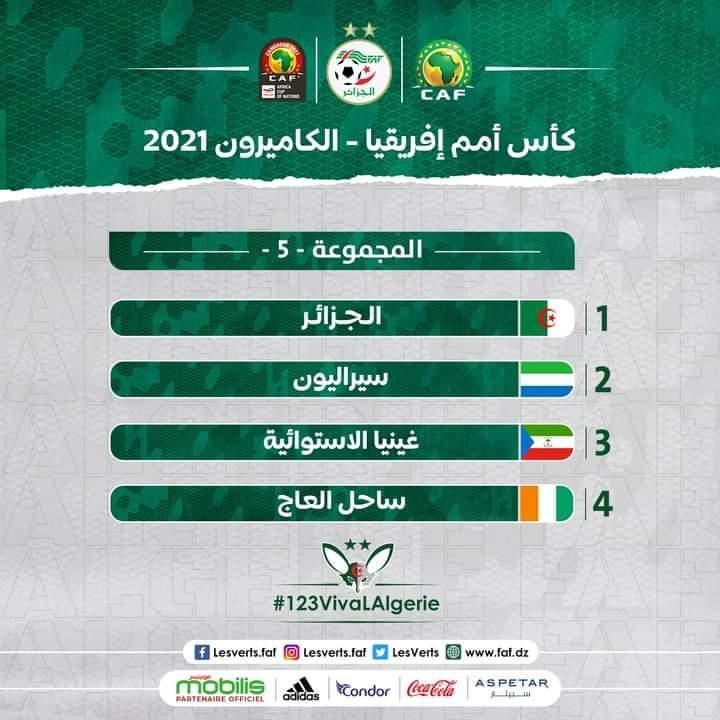 المجموعة الخامسة 5 في كأس أمم افريقيا 2021