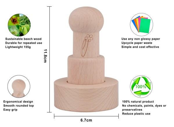 e-pots Paper pot maker infographic