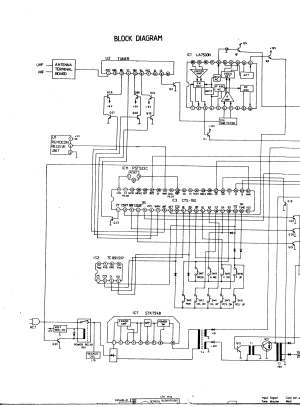 Funai TV2003 Schematic Diagram in PDF format =E