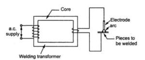 Сварочный трансформатор для сварки переменным током - схема