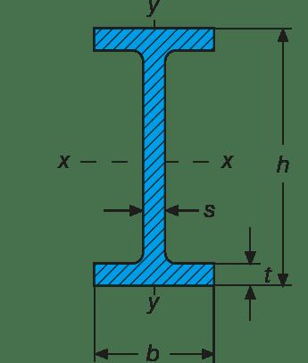 I-профили тегла и размери – БДС EN 10034