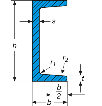 U-профили - размери и тегла БДС EN 10279