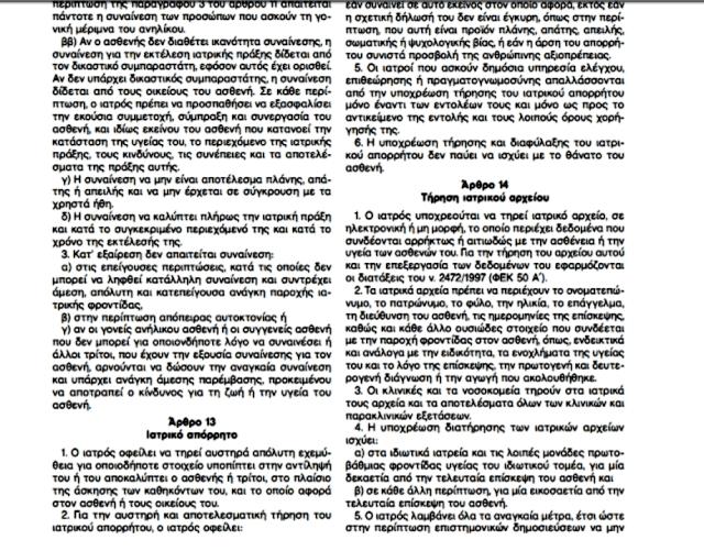 Κώδικας Ιατρικής Δεοντολογίας (Ν.3418/2005)