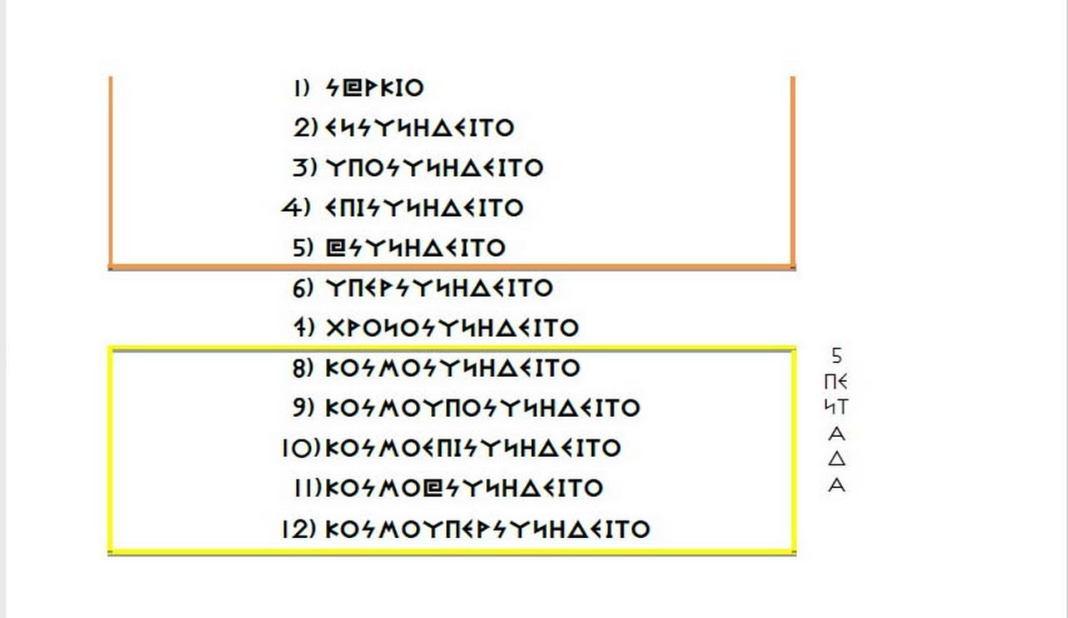 ΠΑΝΙΕΡΗ 12 ΔΩΔΕΚΑΔΑ ΤΩΝ 12 ΜΕΡΩΝ ΤΟΥ ΑΝΘΡΩΠΙΝΟΥ ΣΩΜΑΤΟΣ