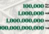 ΠΩΣ ΕΙΝΑΙ ΔΥΝΑΤΟΝ ΜΕ ΑΕΠ 180 ΔΙΣ ΝΑ ΕΧΕΙΣ ΠΑΝΩ ΑΠΟ 1 ΤΡΙΣ ΕΣΟΔΑ;