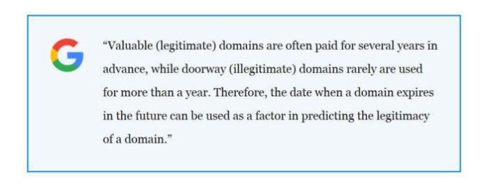 Χρονική διάρκεια καταχώρησης του domain name - Μετρητής - Χαρτί