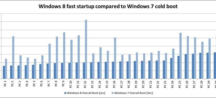 windows8boot-6256