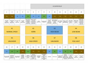E30 Fuse Box Diagram, High Resolution, Printable | E30 Gruppe