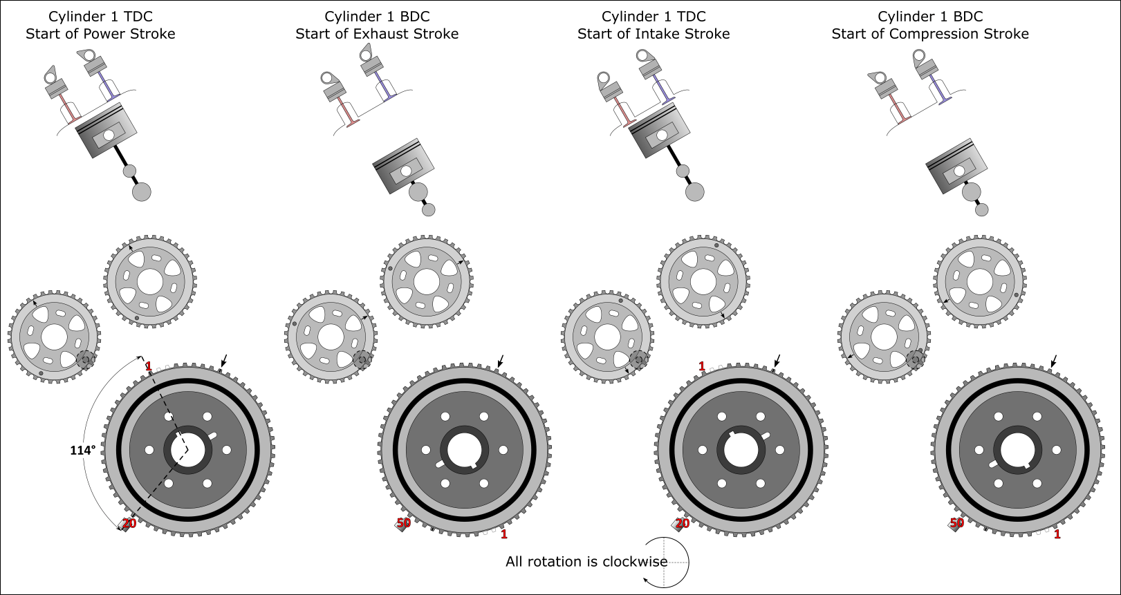 The Definitive M42 Crank And Cam Angle Info Thread