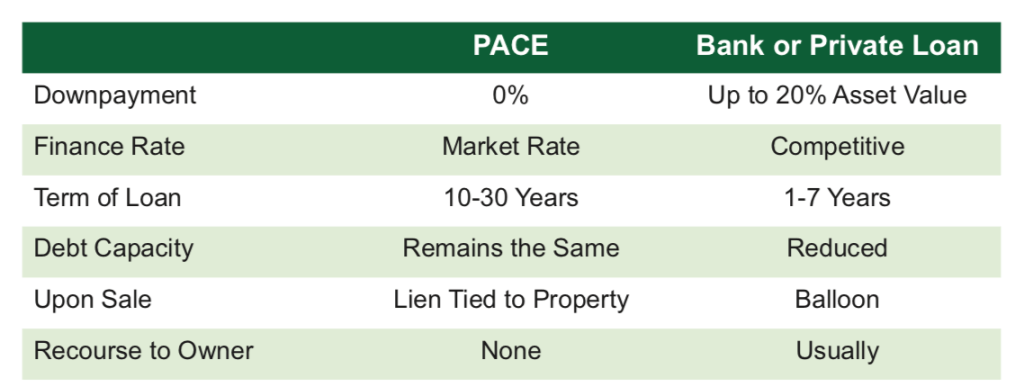 Maximizing Commercial Real Estate Profitability