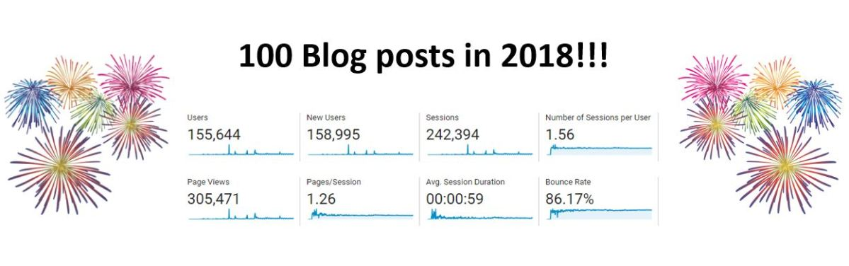 I wrote 100 blog posts in 2018 - how it went and what's next?