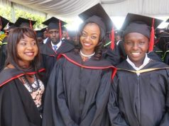 List of Postgraduate Courses Offered at Technical University of Kenya, TU-K : 2019/2020