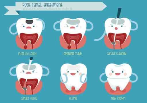 Silver Lining- Global Estetik Dental Care
