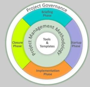PMM Implementation