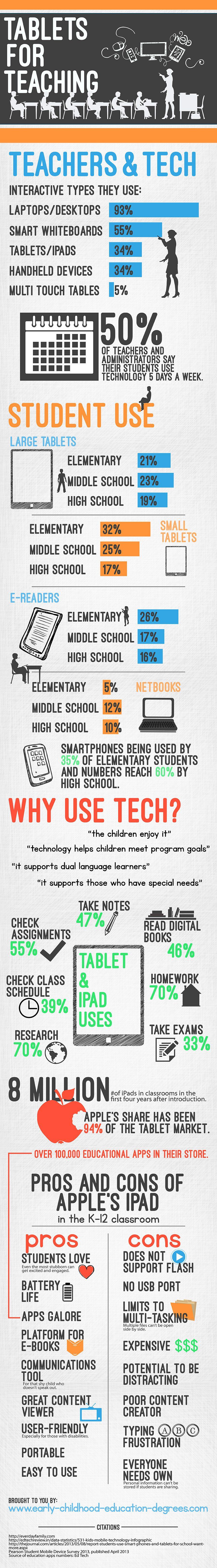 classroom-tech