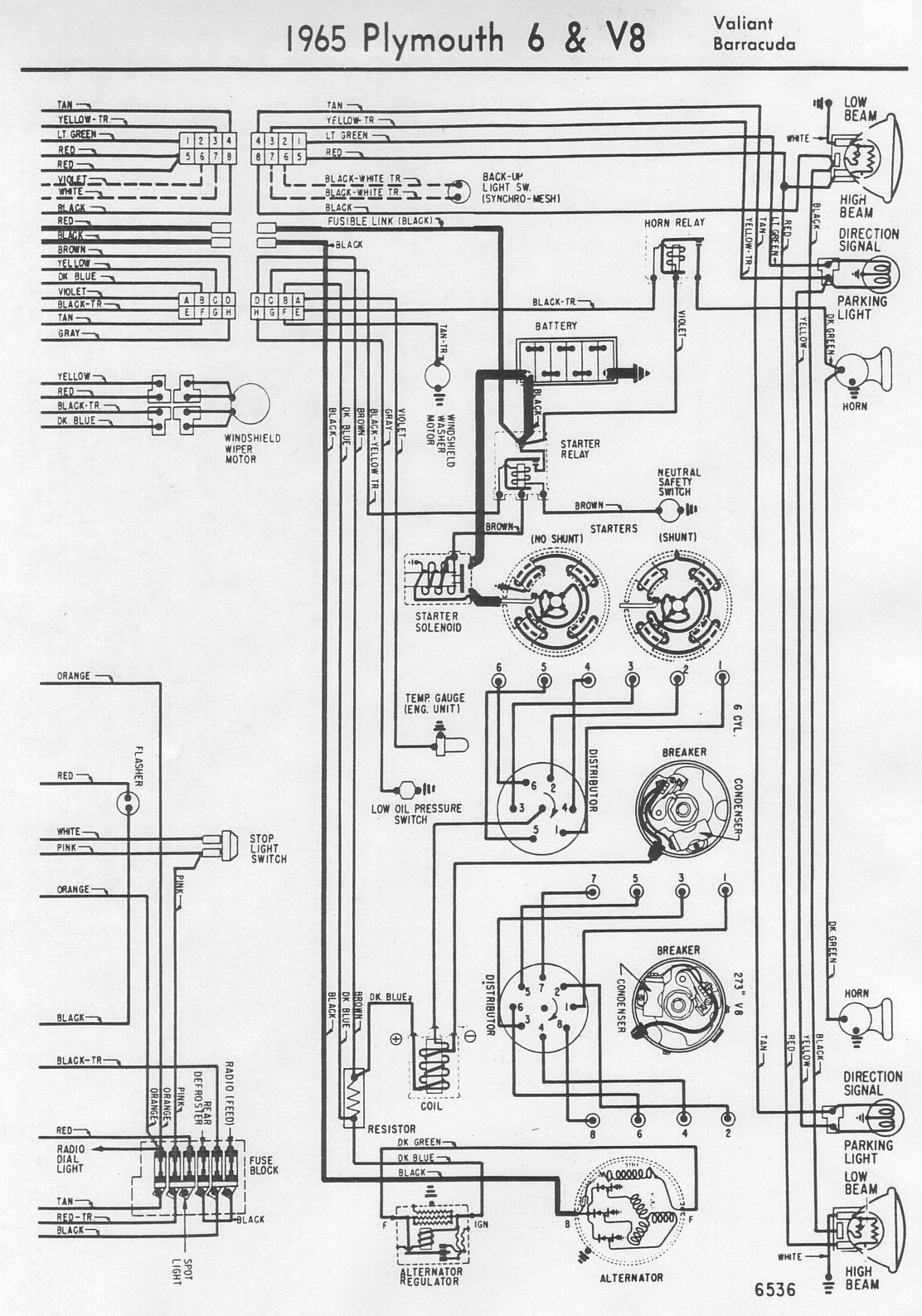[DIAGRAM] 69 Plymouth Roadrunner Wiring Diagram Schematic