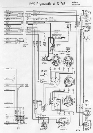 [WRG8096] 69 Plymouth Roadrunner Wiring Diagram