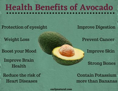 Top 10 Avocado Benefits for Our Health