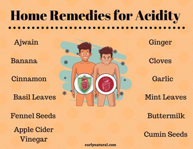Home remedies for acidity and gas problem