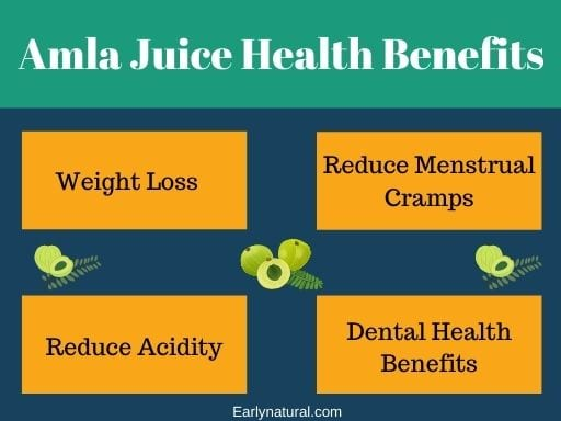 Check the Amla Juice Health Benefits