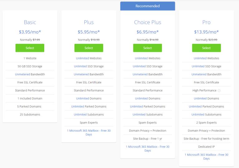 Select Bluehost hosting plan