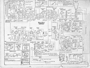 Television Technical Data  Pre 1945