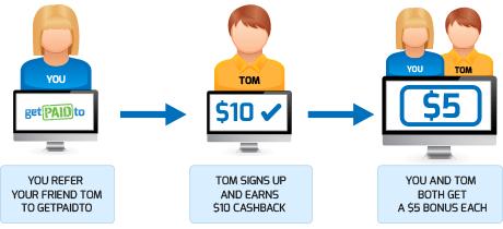 cash-referrals-bonus-getpaidto