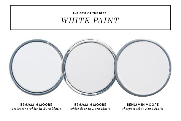 white options