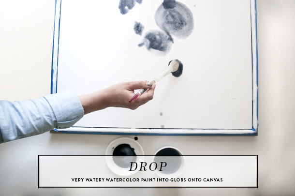 painting with watercolor on canvas