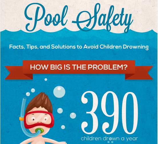 top of pool safety infographic
