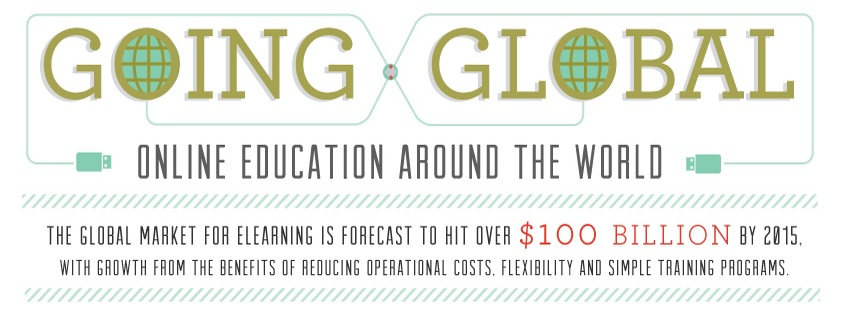 thumbnail for going global infographic