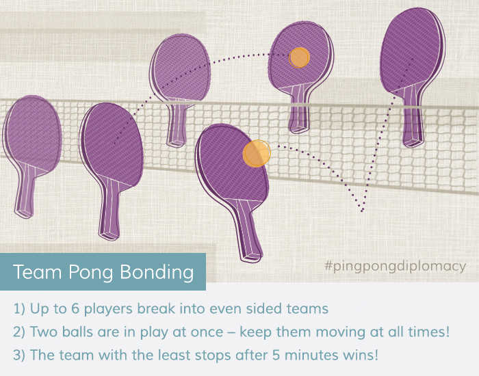 illustration of ping pong table with net, paddles
