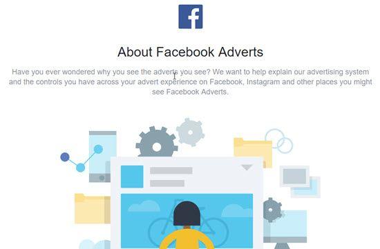 Facebook Social Ads Network