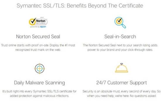Symantec Trust Badges