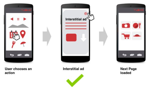 Allowed Interstitial Advertising