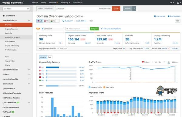 Semrush SEO Report Software