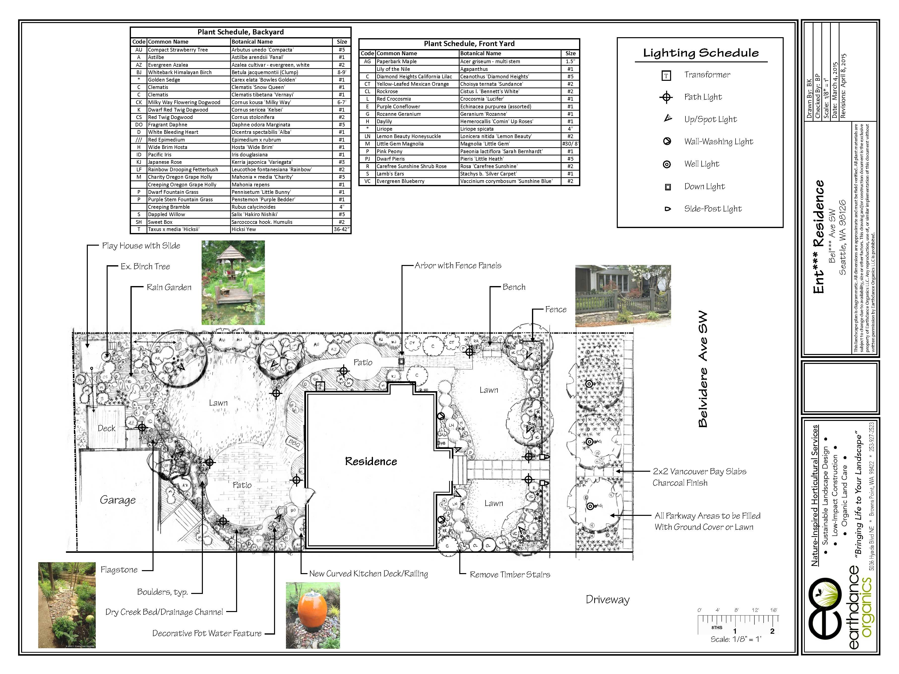 ecologically sustainable design essay Designing sustainable social-ecological systems requires fully  conservation and the design of sustainable social-ecological  of this essay: amanda robertson .