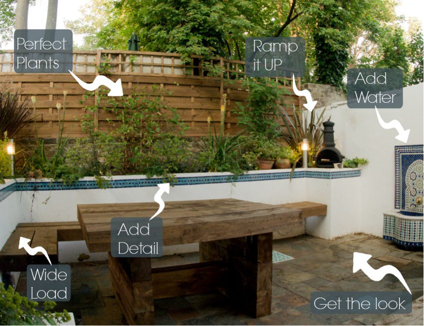 How to create a Moroccan courtyard design - Earth Designs ... on Moroccan Backyard Design  id=23961